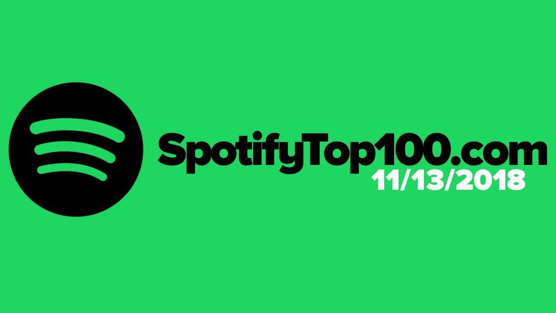 SpotifyTop100 com 📈 on Twitter: