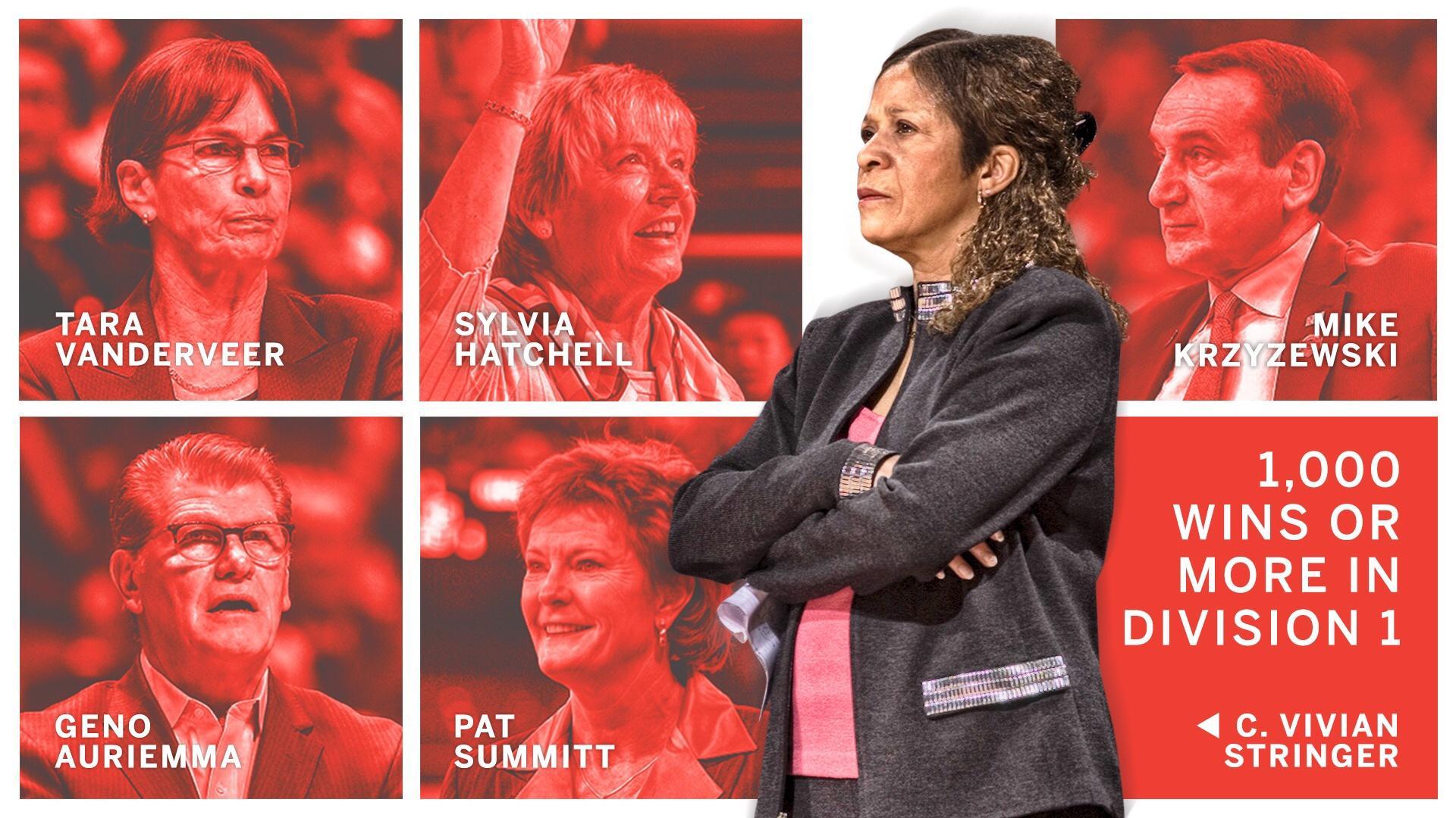 Rutgers coach C. Vivian Stringer is now the 6th Division 1 coach to reach 1,000 wins. https://t.co/chaYzu3BqJ