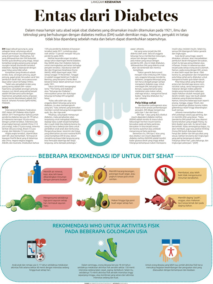 prevalensi diabetes di indonesia menurut que tentang