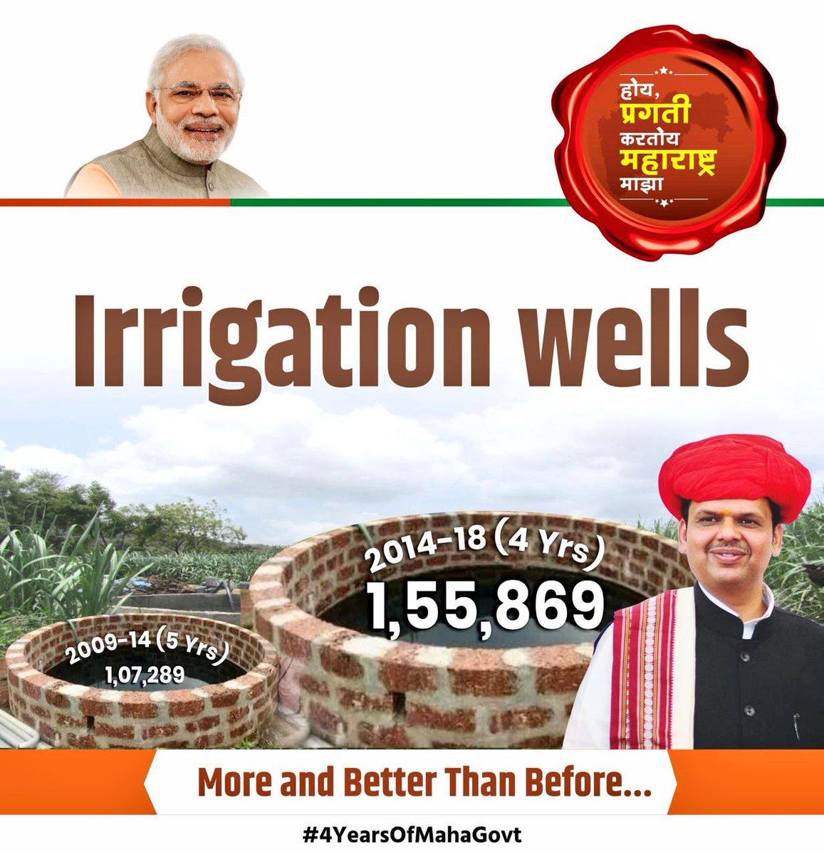Irrigation wells: सिंचन विहिरी : Then 1,07,289 in 5 years ⬇️ & Now 1,55,869 in 4 years ⬆️ #पूर्वीपेक्षा_अधिक_पूर्वीपेक्षा_उत्तम #4YearsOfMahaGovt