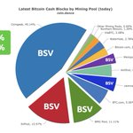 Image for the Tweet beginning: Over 80% of hash power