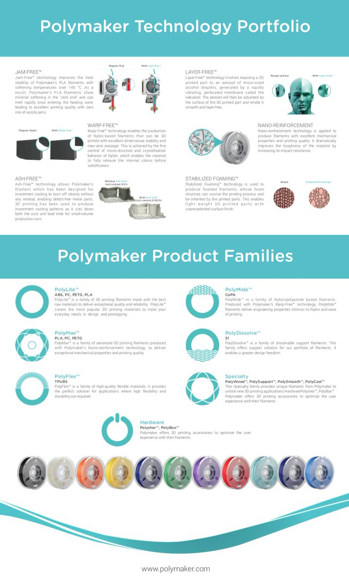 Polymaker On Twitter Meet Our Team At Formnext Expo To Discover