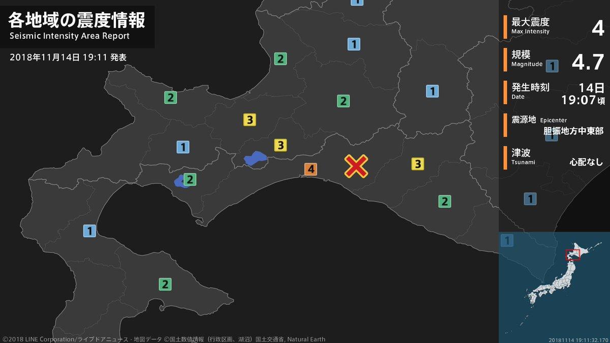 【地震情報 2018年11月14日】 19時7分頃、胆振地方中東部を震源とする地震がありました。震源の深さは約30km、地震の規模はM4.7、最大震度4を北海道で観測しています。この地震による津波の心配はありません。 https://t.co/d6LO7yGsDT