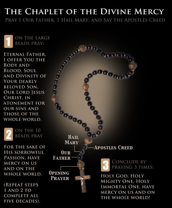 Znalezione obrazy dla zapytania: how to recite chaplet of divine mercy
