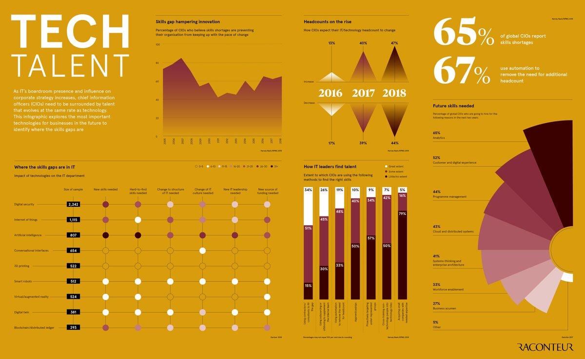 shop Beitrag zur Messung der Produktivität und deren Vergleich auf