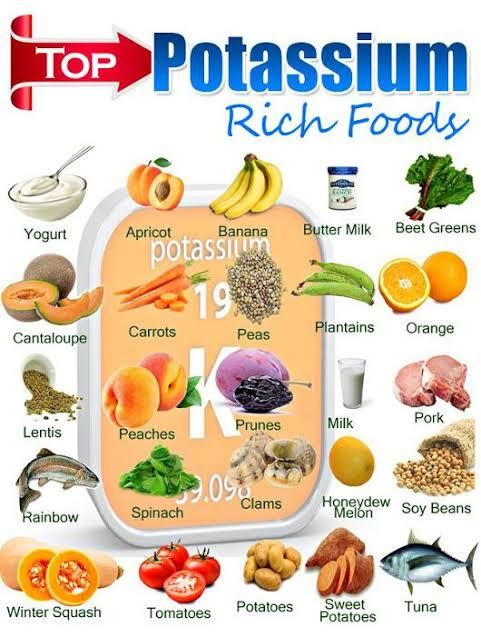 Placing Health: