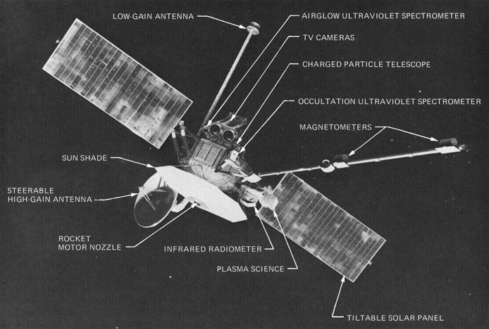 Nasa Jpl On Twitter Mariner 10 Launched Otd In 1973 It Was The. Helped Paved The Way For Voyager And Captured These Stunning S Of Venus Mercury Sgonasagov2rjxi Pictwitterp4pnycapur. Mercury. Nasa Mercury Diagram At Scoala.co