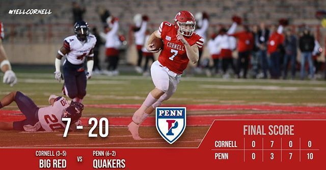 Cornell falls to Penn on Friday night in Ithaca