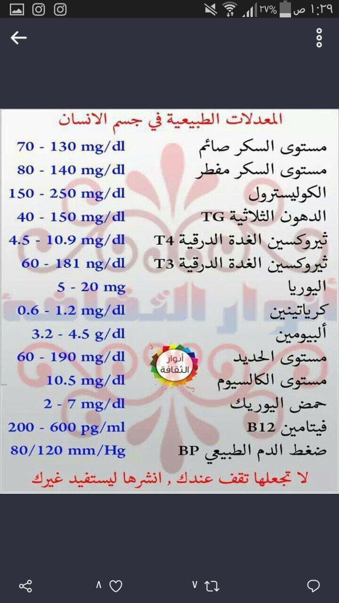 روحاني وسام بروتين ضغط الدم الطبيعي للصائم Comertinsaat Com