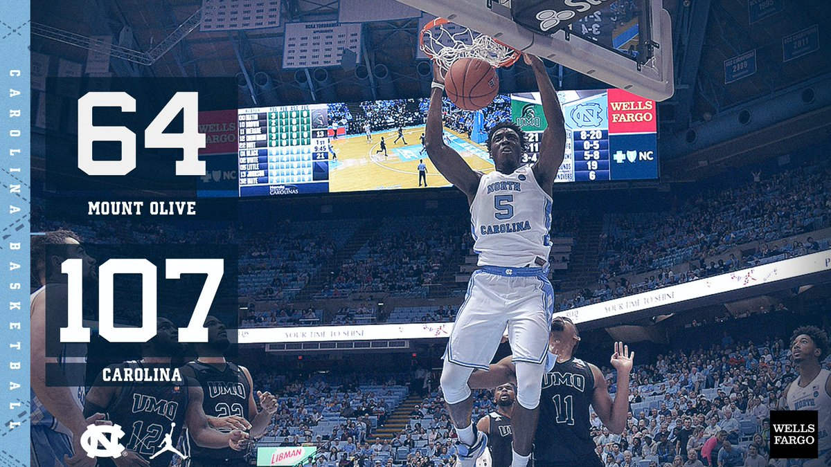 FINAL   Carolina Victory! 🏀🐏