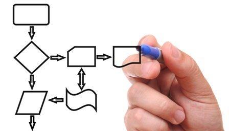 download Objektorientiertes Geschäftsprozessmanagement: