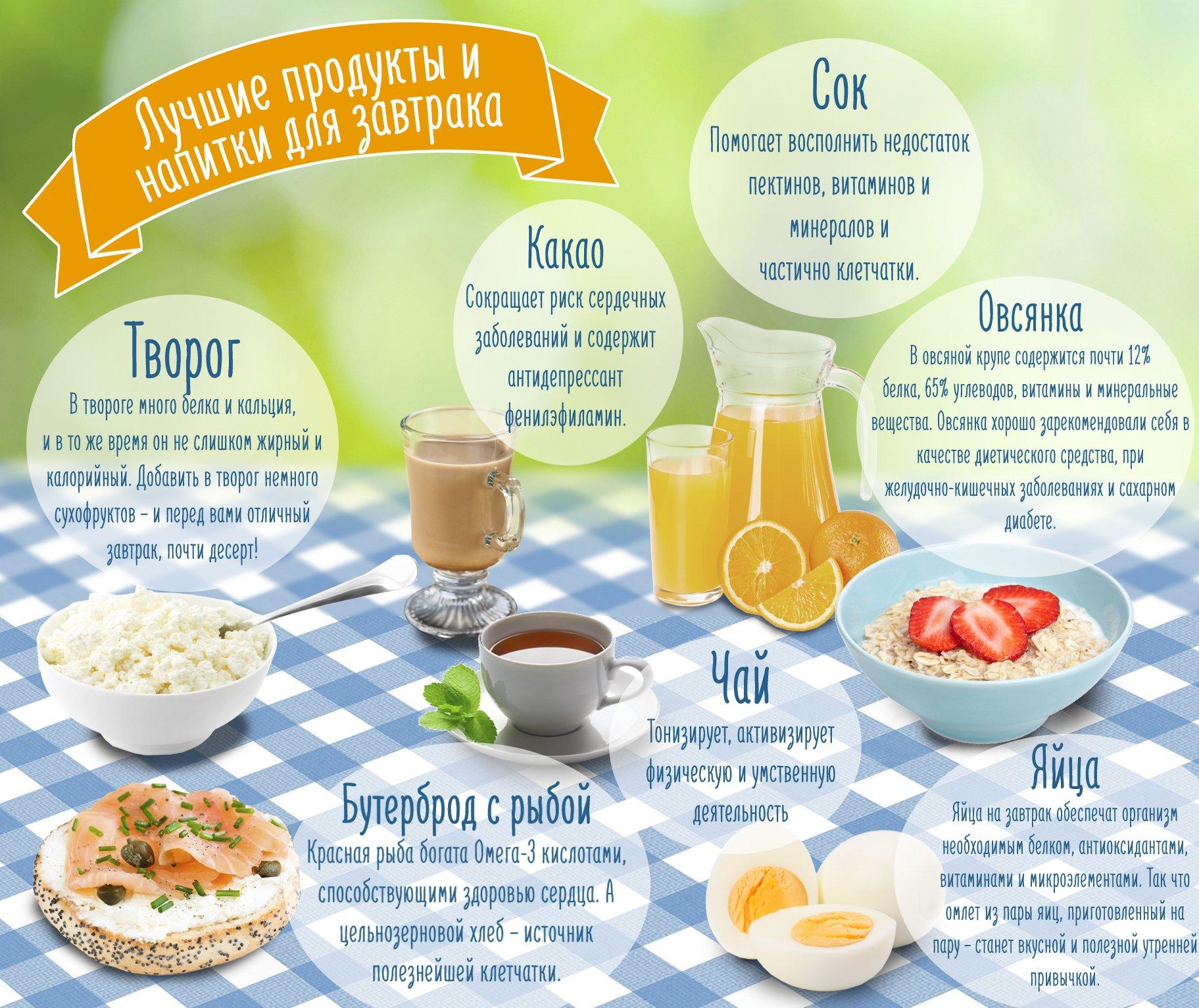 Варианты Завтрака На Правильном Питании Для Похудения. Полезный завтрак: правильное питание для похудения
