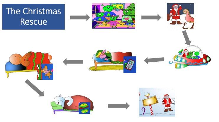 shop Diccionario