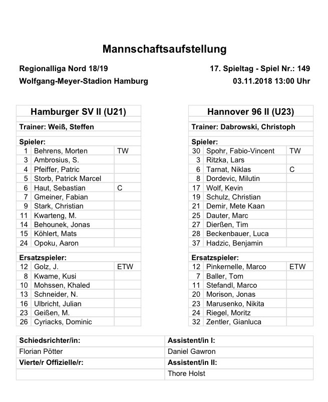 HSV Young Talents on Twitter