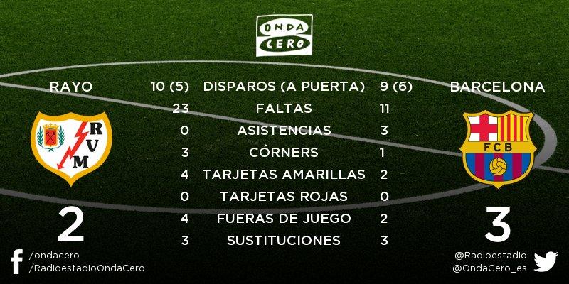 Suárez