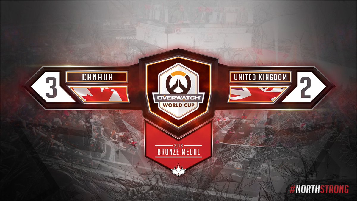 It was a tight best of 5 but we take the bronze medal match 3 - 2!  GGWP @7LionsOW!  Be sure to tune in to the #OWWC finals between Team China and Team South Korea! <br>http://pic.twitter.com/Wz0GdhC41B