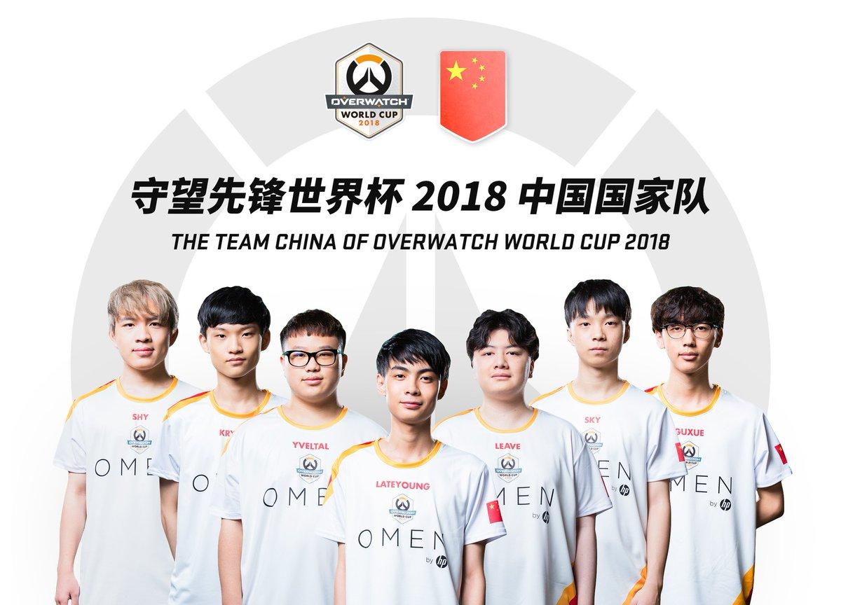 Team China 2018