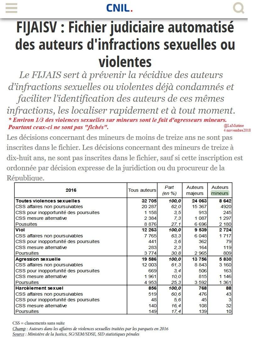 Pédophilie - Qui sont les cathophobes qui pourfendent l'Eglise de France DrJ7DPBXQAARdiU