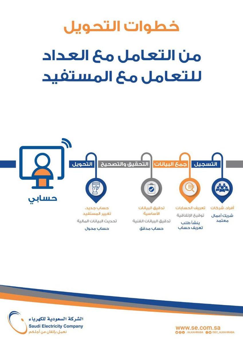 السعودية للكهرباء V Twitter السعودية للكهرباء تطلق خدمة حسابي وهي خدمة جديدة لتسجيل الفاتورة باسم المستفيد مباشرة مستأجر أو مالك تتيح له نقل حسابه معه لأي مكان Https T Co Umrtfy66ya