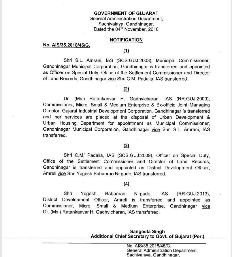 Gujarat government transfers four IAS officers, Gandhinagar gets new Municipal Commissioner