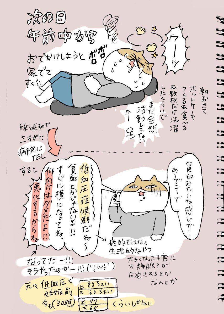 血圧 症状 低