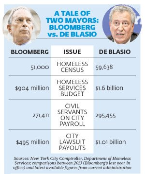 Fellow New Yorkers, if you're not embarrassed that de Blasio is our mayor, you are not paying attention.  We can do better.  Can't we?