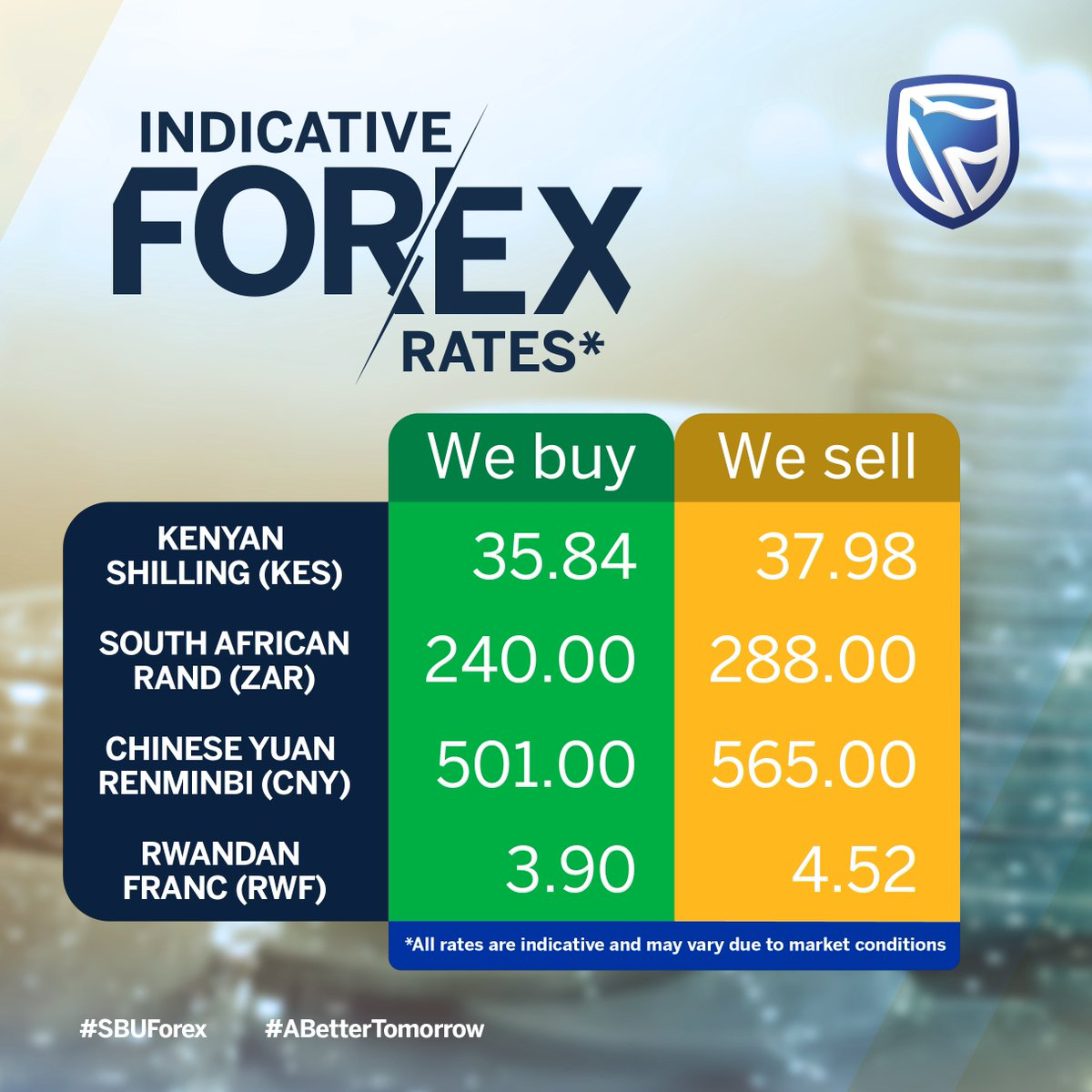 What are the trusted Forex brokers in Uganda? Read this guide to learn