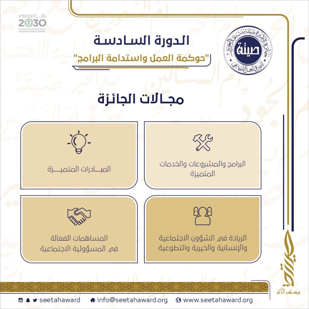 >مجالات جائزة الأميرة صيتة بنت عبدالعزيز للتميز في العمل الاجتماعي في دورتها السادسة