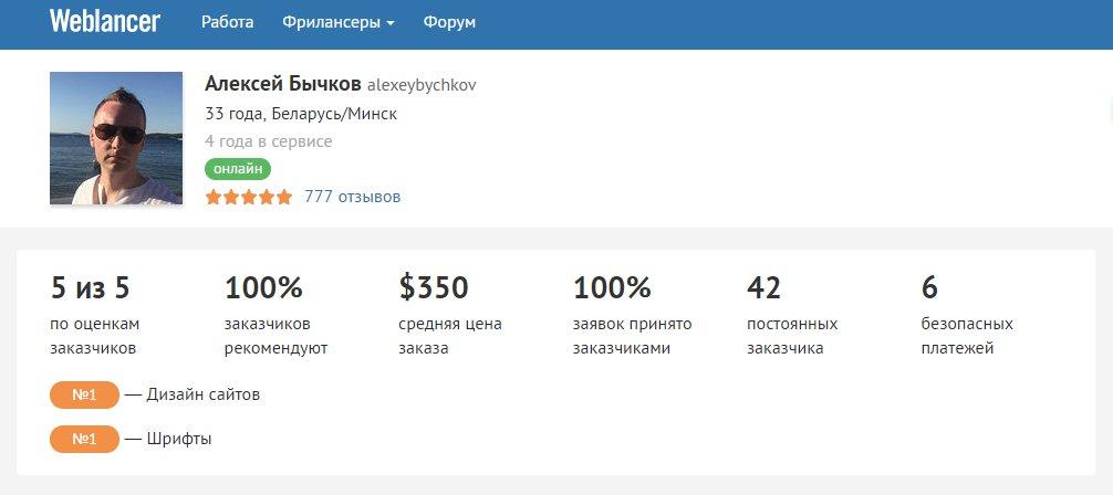 Сайт форум фриланса работа программистом в украине удаленно