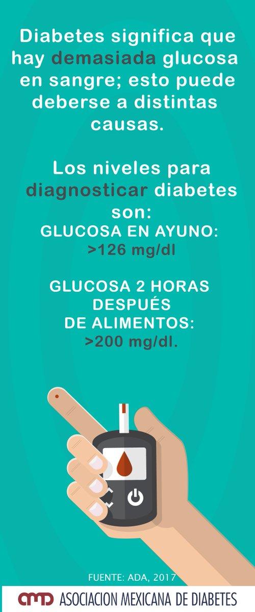 diabetes tipo 2 azúcar en la sangre 200 mg