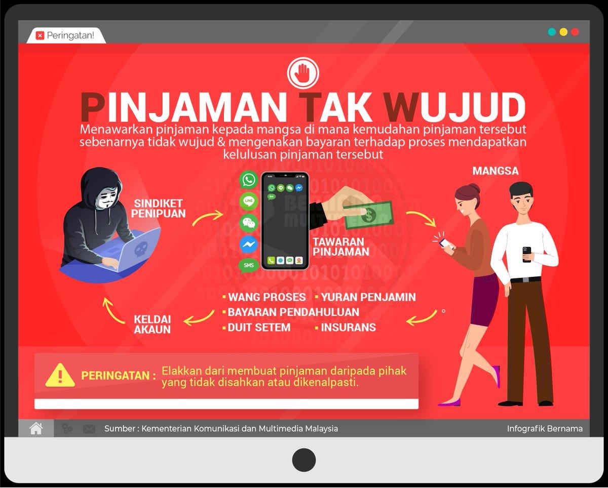Bernama On Twitter Infografik Pinjaman Tak Wujud Scamalert