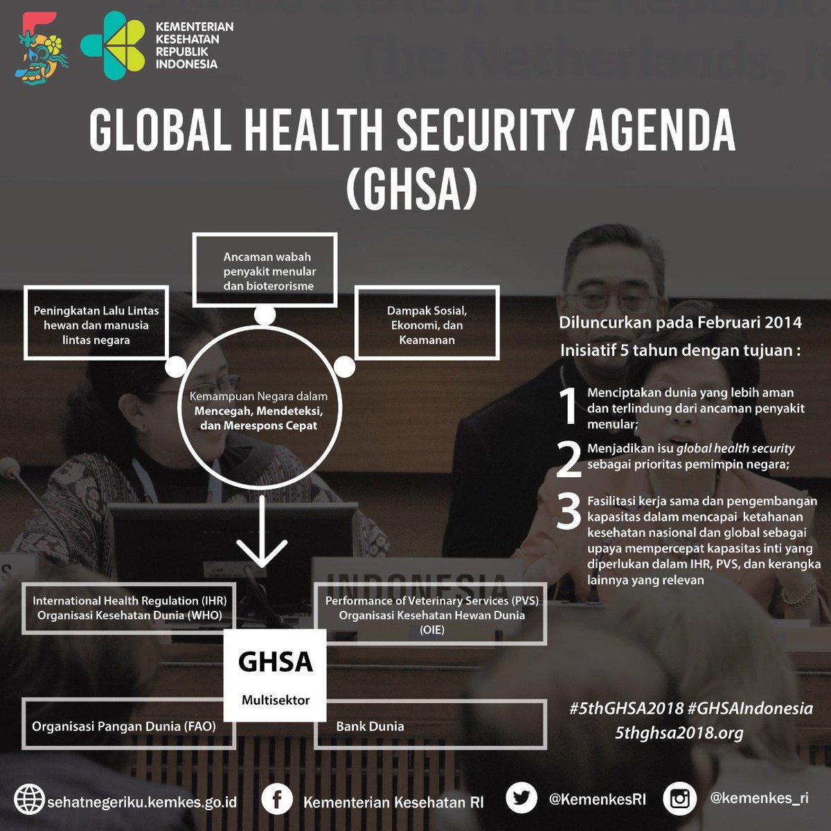 Lipi On Twitter Indonesia Membawa Pendekatan One Health Dalam 5thghsa2018 Ghsaindonesia Artinya Kesehatan Tidak Hanya Ditujukan Kepada Manusia Namun Juga Hewan Yg Berdampak Kepada Manusia Secara Langsung Dan Tidak Langsung Https T Co 0bjpzj1spj