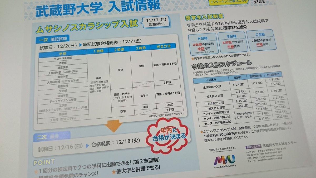 志願 速報 者 大学 武蔵野