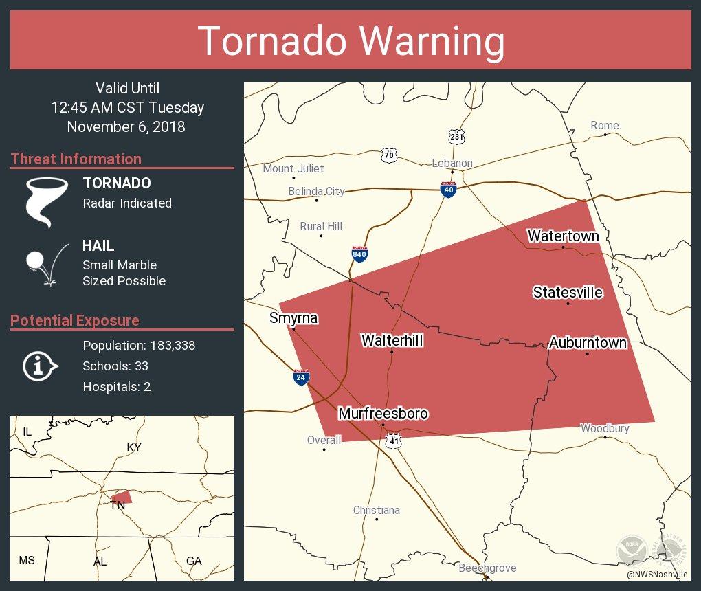 Nws Nashville On Twitter Tornado Warning Including Murfreesboro Tn