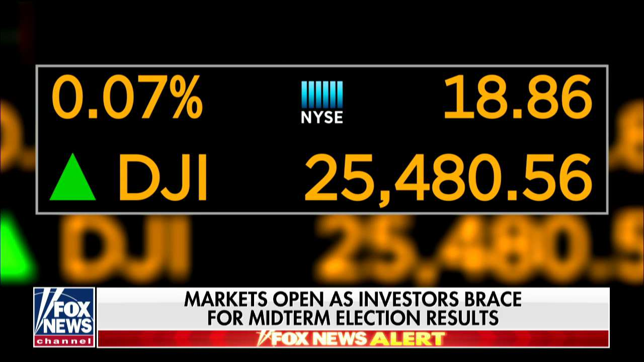Markets open as investors brace for midterm election results @AmericaNewsroom https://t.co/rGg9X4ibvw