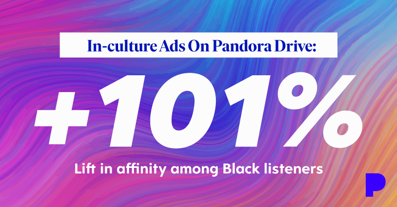 Throw back to the #ANAMulti Conference yesterday where our VP of Sales Marketing shared that ad testing showed a 101% lift in affinity among Pandora Black listeners with in-culture ads #powerofaudio