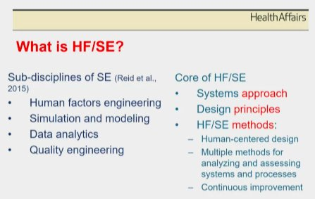 Bat Zion Hose On Twitter Human Factors Systems Engineering Considers All Elements Of The System And How They Come Together To Provide Safe Care Carayonp Speaking Health Affairs Improvingpatientsafety Https T Co 0l6muev5ei