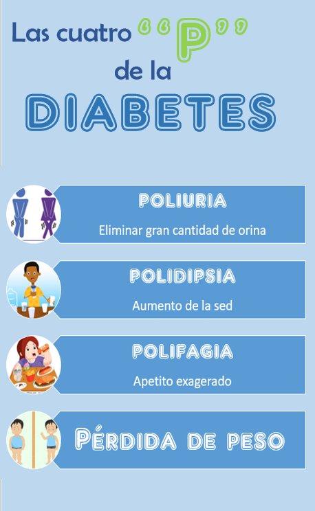 poliuria en diabetes mellitus