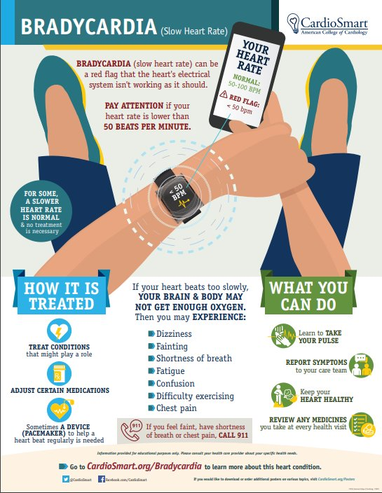 Opinion Resting heart rate adults thank