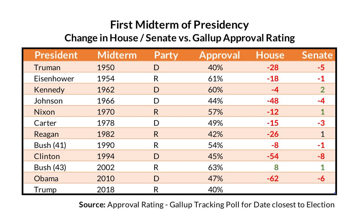 presidents approval rating rose - 1200×748