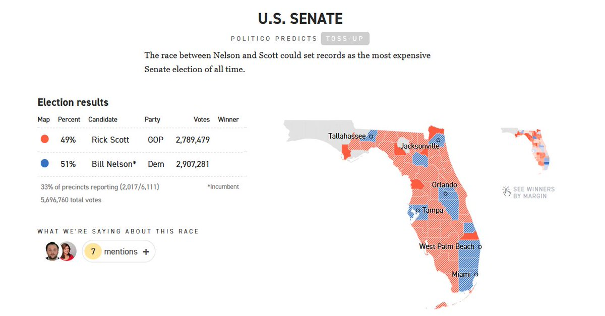 Matt Dixon On Twitter Here Is Map That Shows The Florida Eastern