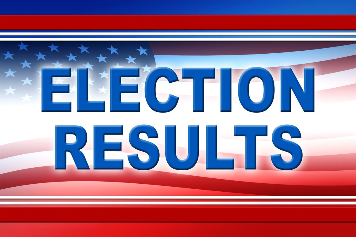 e6a94a051603cd 2018 Midterm Elections Unofficial Early Voting Results here  https   bit.ly 2OsmpTS pic.twitter.com HHAzVn9PQ4