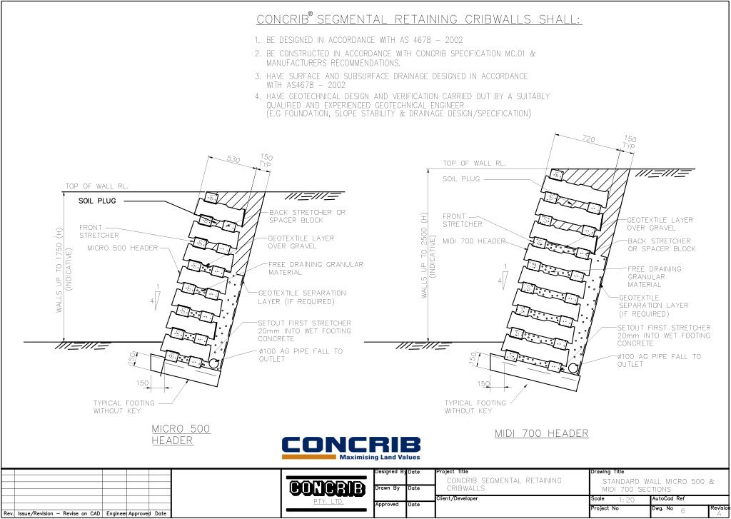 Concrib On Twitter Concrib Wall Footings Typical Crib Cross Sections Concrete Footing Placed Spacer Blocks Positioned In Concrete To Hold Headers Front Stretchers For First Layer Of Crib Wall