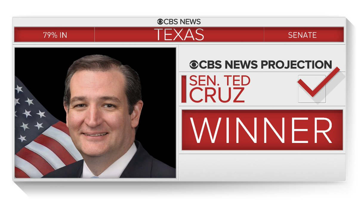 BREAKING: Ted Cruz (R) wins reelection in Texas Senate race. #Midterms2018 #ElectionNight  https://t.co/moYOfg9CCw