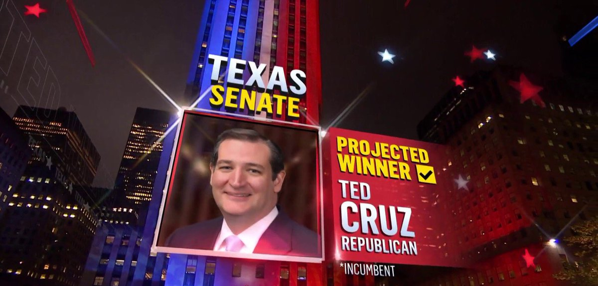 Ted Cruz wins Texas Senate!!! #Midterm2018 Teddy is again back on the Senate.