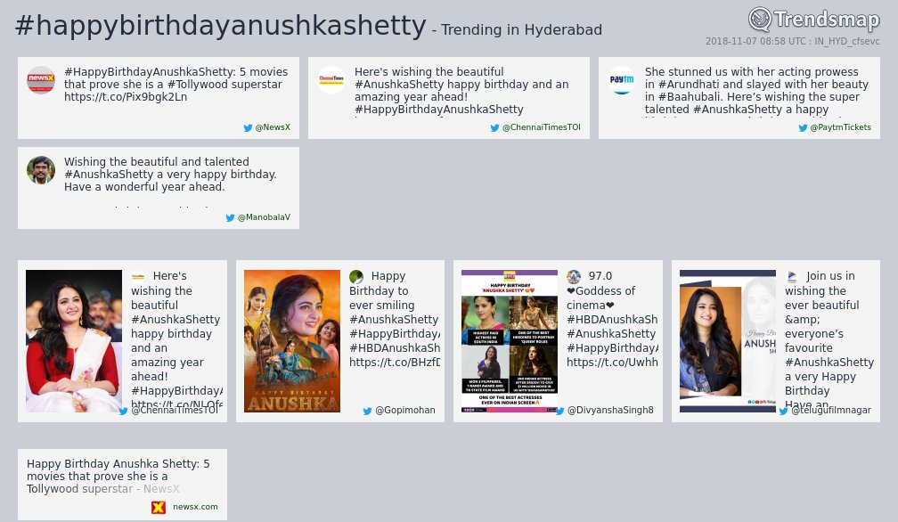 #happybirthdayanushkashetty is now trending in #Hyderabad trendsmap.com/r/IN_HYD_cfsevc