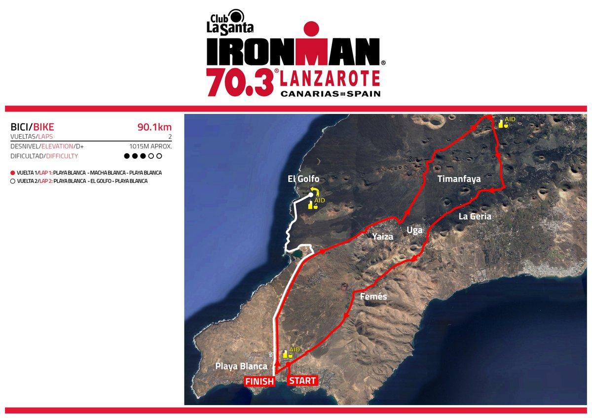 lanzarote half ironman bike course