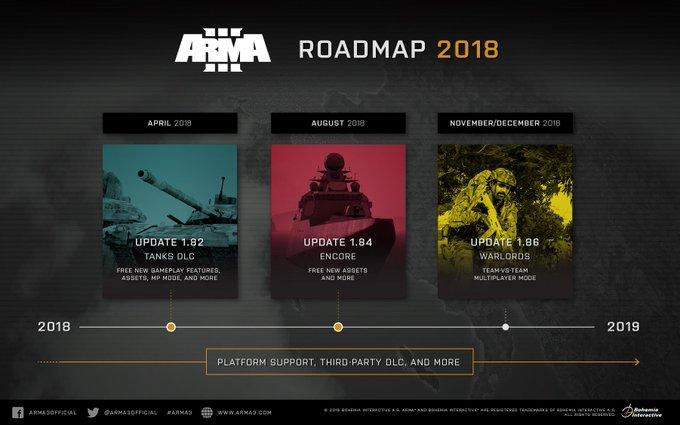 Arma 3 Koth Cheats 2019