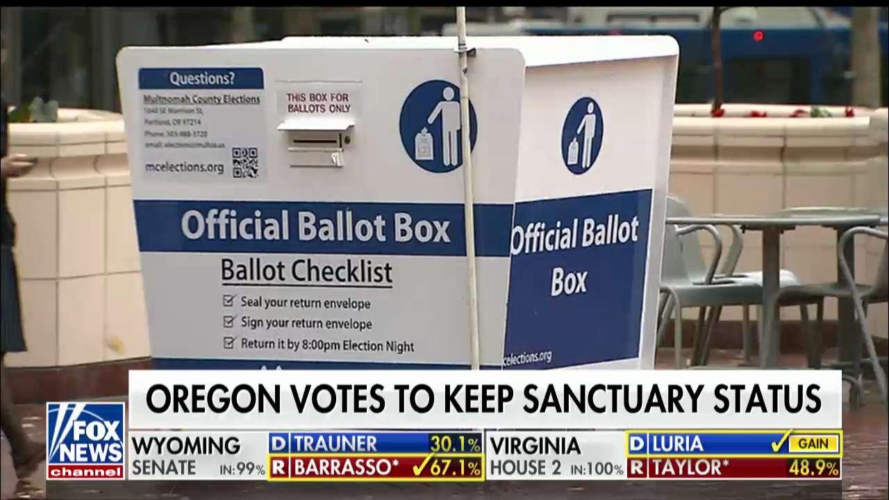 Oregon votes to keep sanctuary status @foxandfriends https://t.co/xwDzEu0qEP