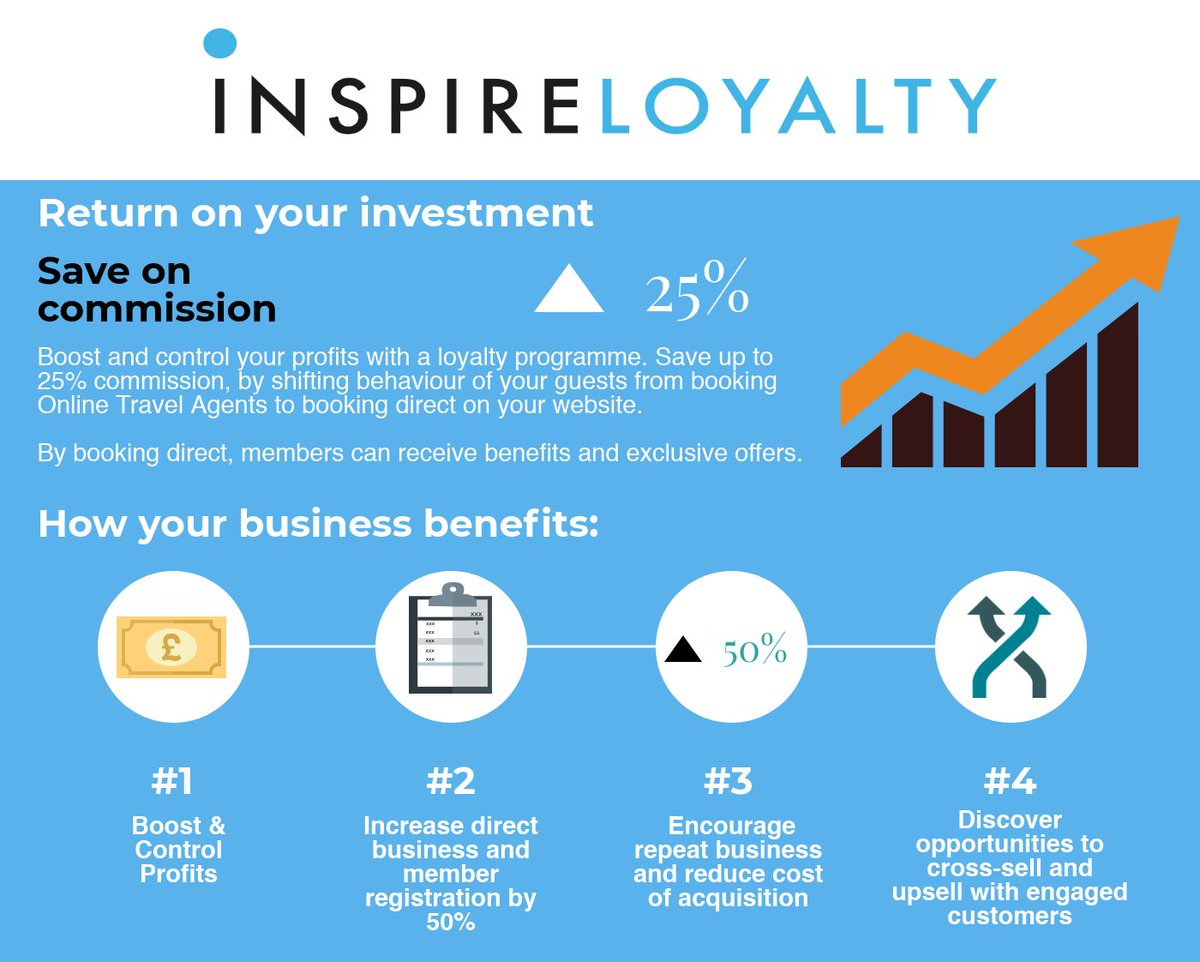 inspireloyalty photo